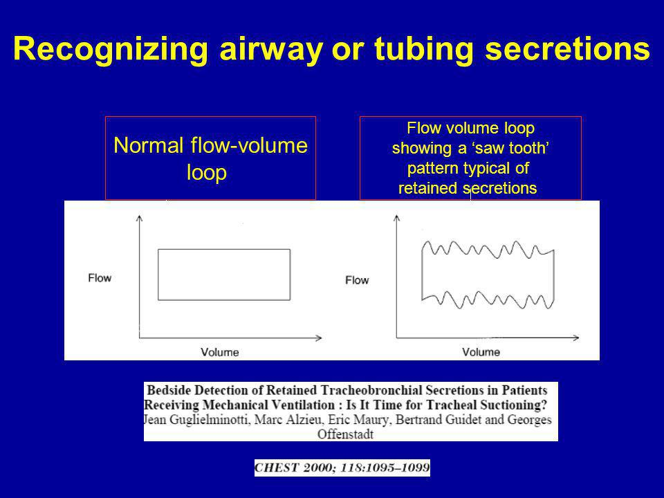 Recognizing airway or tubing secretions