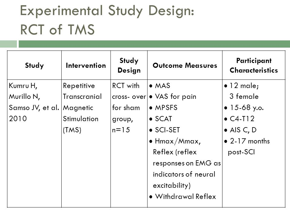 Experimental Study Design: RCT of TMS