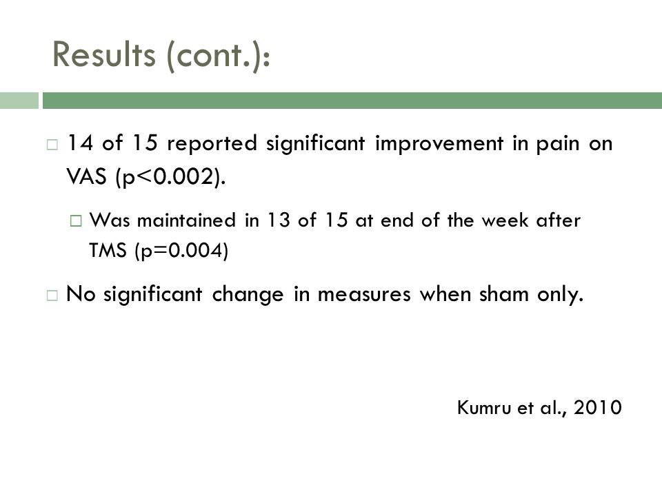 Results (cont.): 14 of 15 reported significant improvement in pain on VAS (p<0.002).
