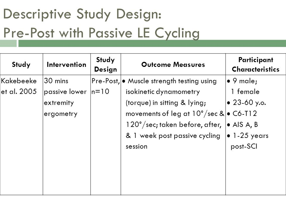 Descriptive Study Design: Pre-Post with Passive LE Cycling