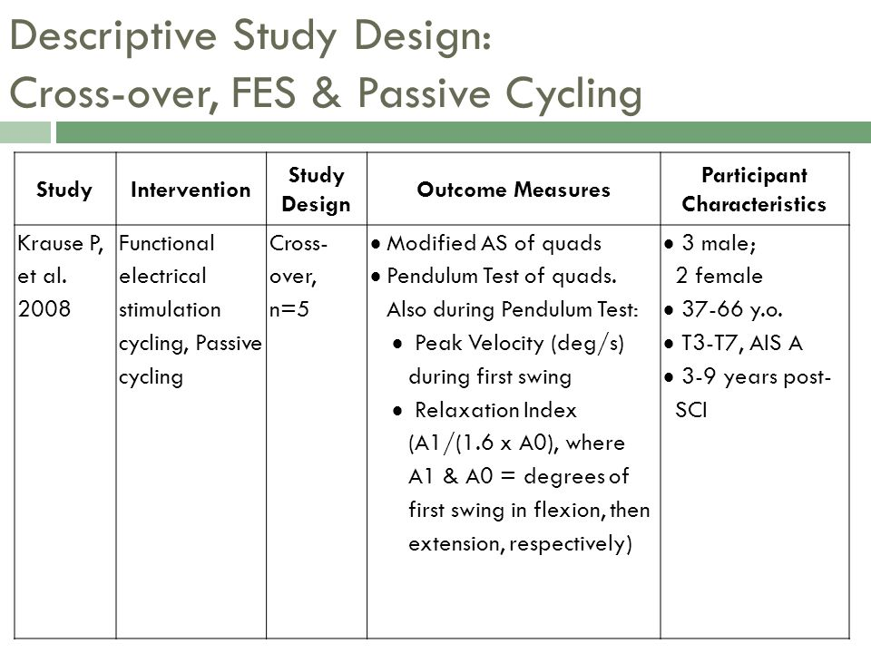 Descriptive Study Design: Cross-over, FES & Passive Cycling