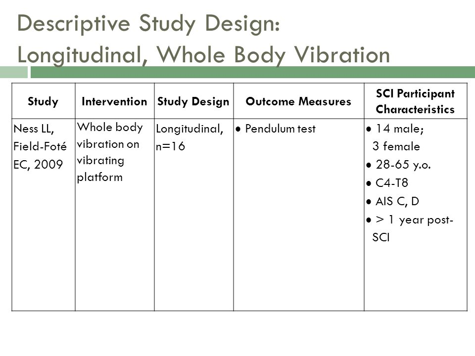 Descriptive Study Design: Longitudinal, Whole Body Vibration
