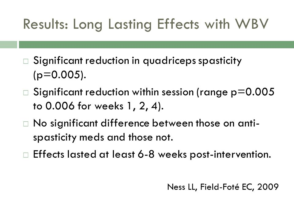 Results: Long Lasting Effects with WBV