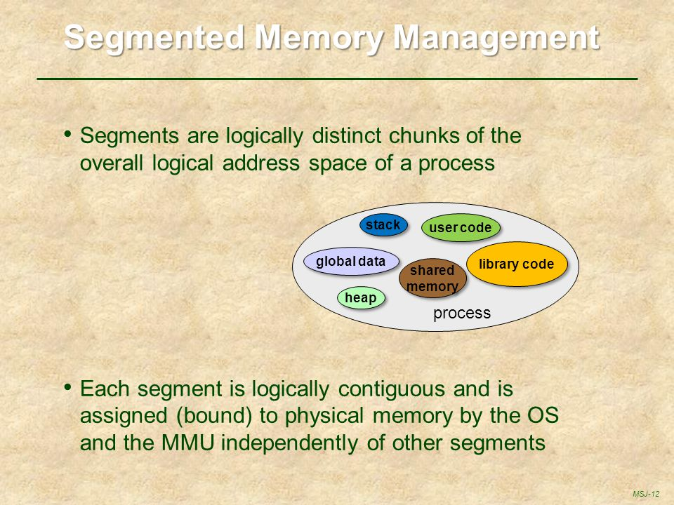 Segmented Memory Management