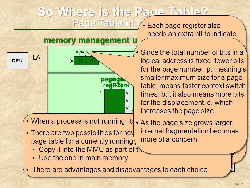 So Where is the Page Table