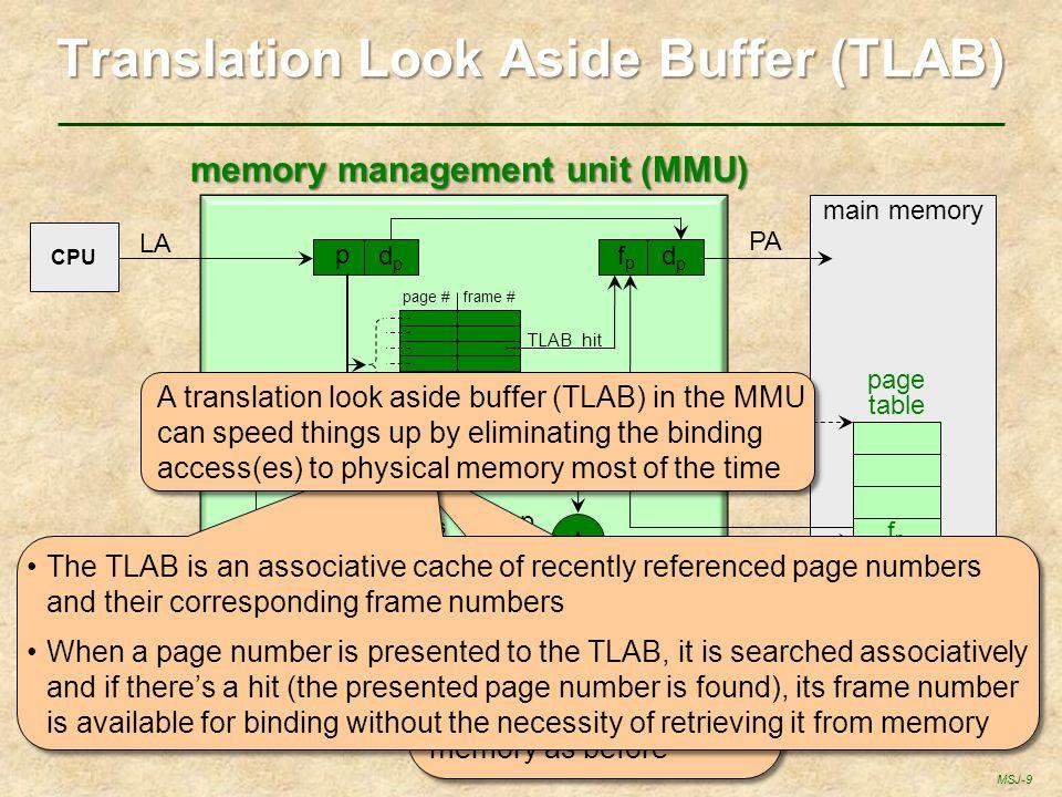 Translation Look Aside Buffer (TLAB) memory management unit (MMU)