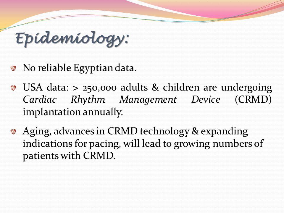Epidemiology: No reliable Egyptian data.