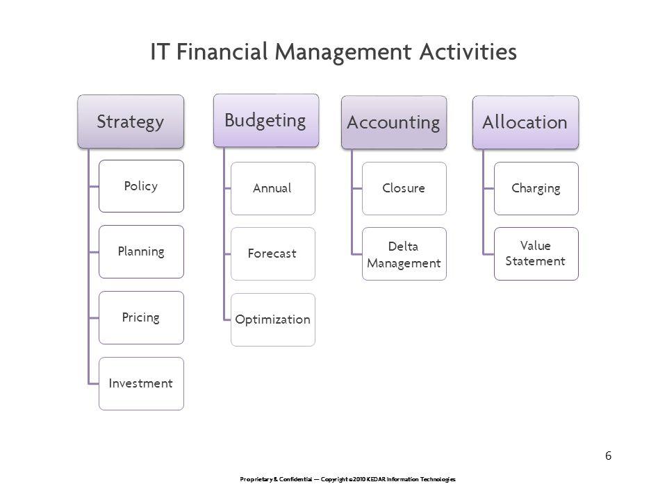 IT Financial Management Activities