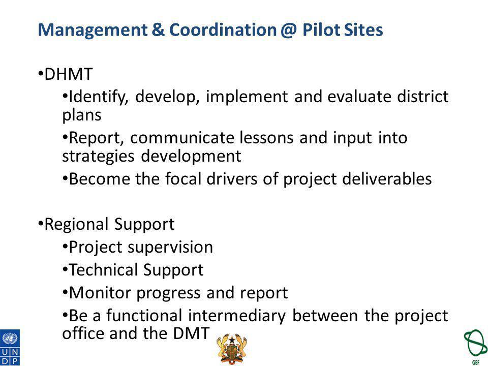 Management & Coordination @ Pilot Sites