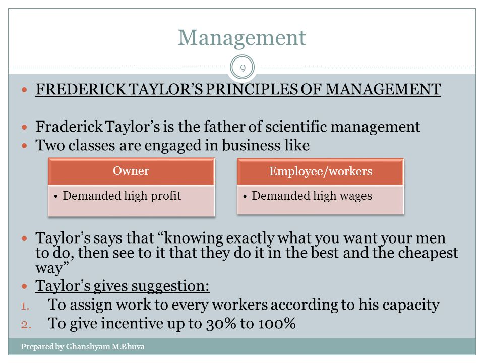 Management FREDERICK TAYLOR'S PRINCIPLES OF MANAGEMENT