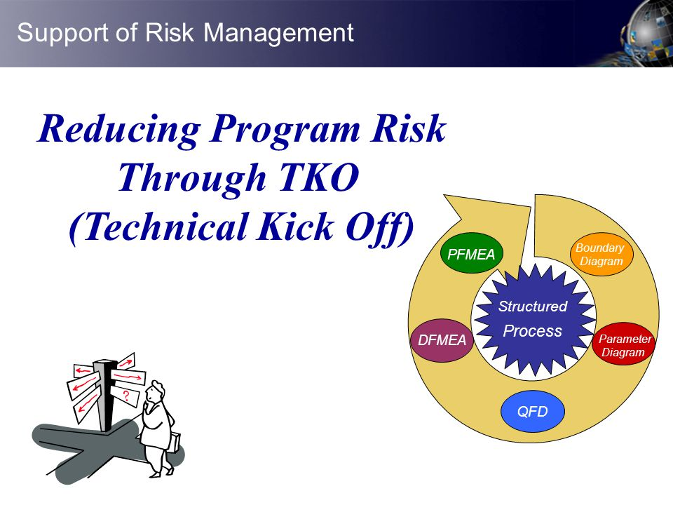 Reducing Program Risk Through TKO (Technical Kick Off)