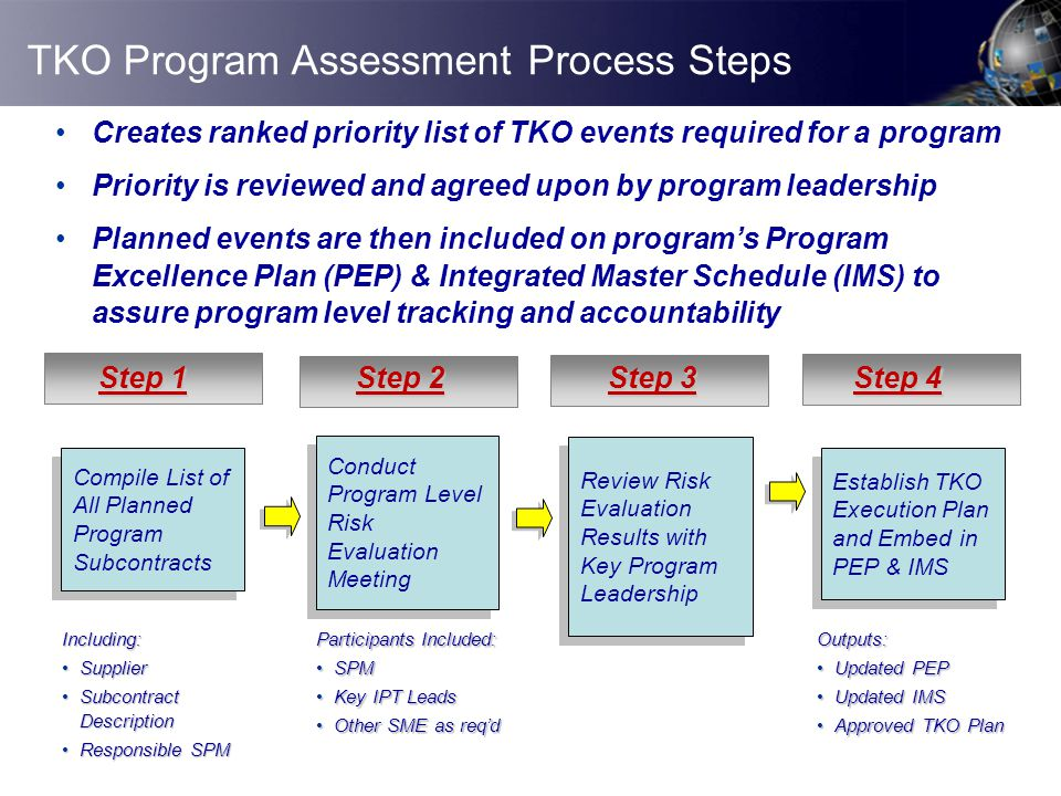 TKO Program Assessment Process Steps