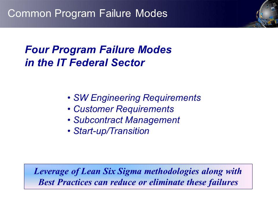 Common Program Failure Modes