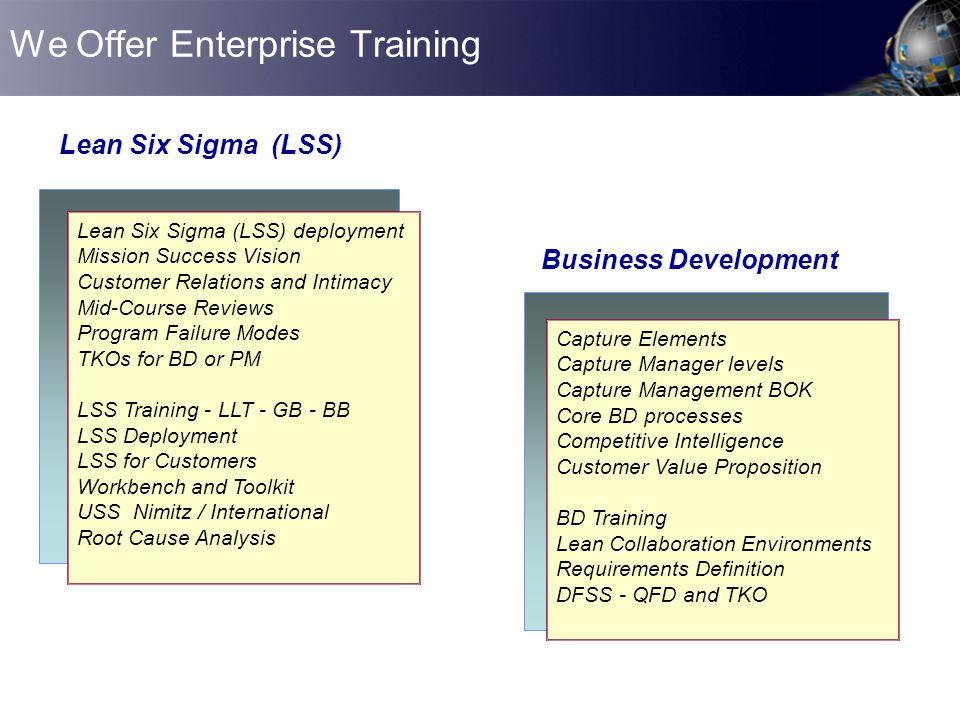 We Offer Enterprise Training
