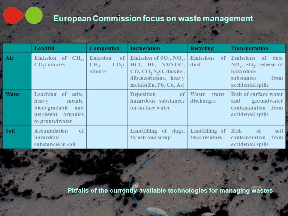 European Commission focus on waste management