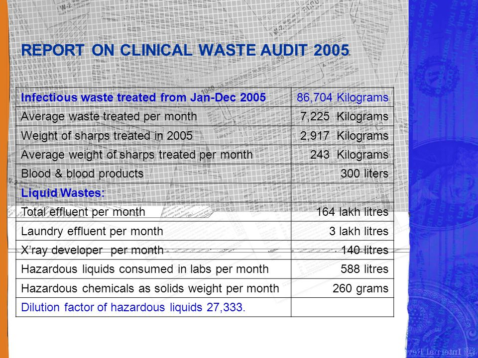 REPORT ON CLINICAL WASTE AUDIT 2005