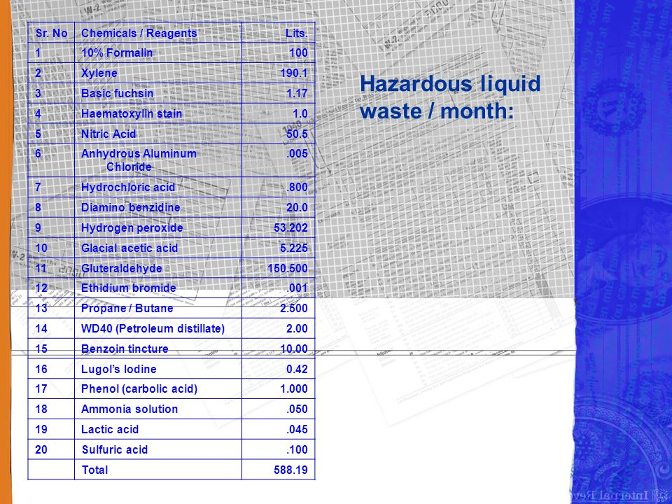 Hazardous liquid waste / month: