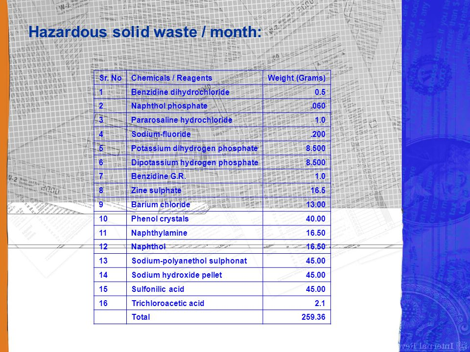 Hazardous solid waste / month: