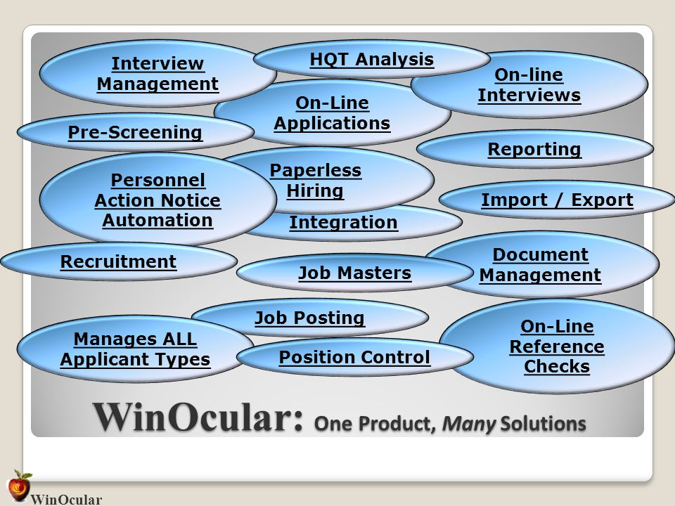 WinOcular: One Product, Many Solutions