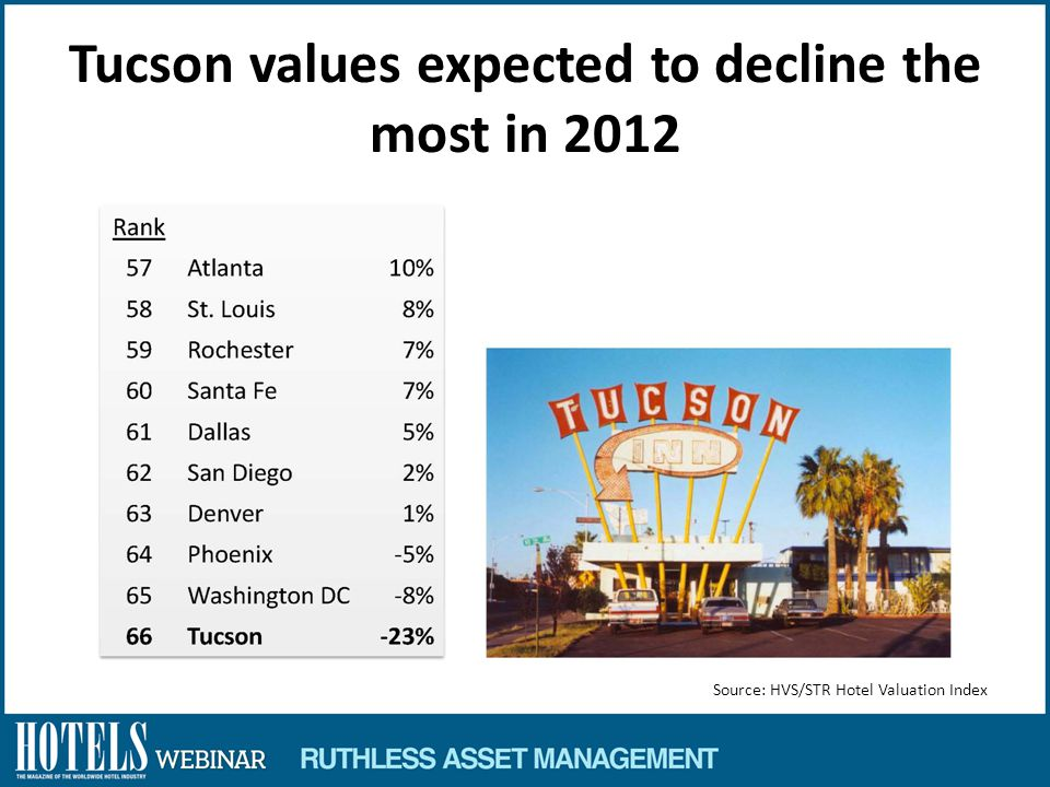Tucson values expected to decline the most in 2012