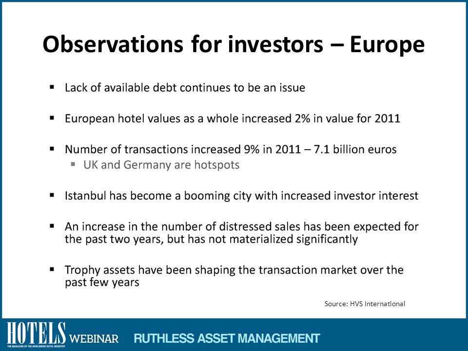 Observations for investors – Europe