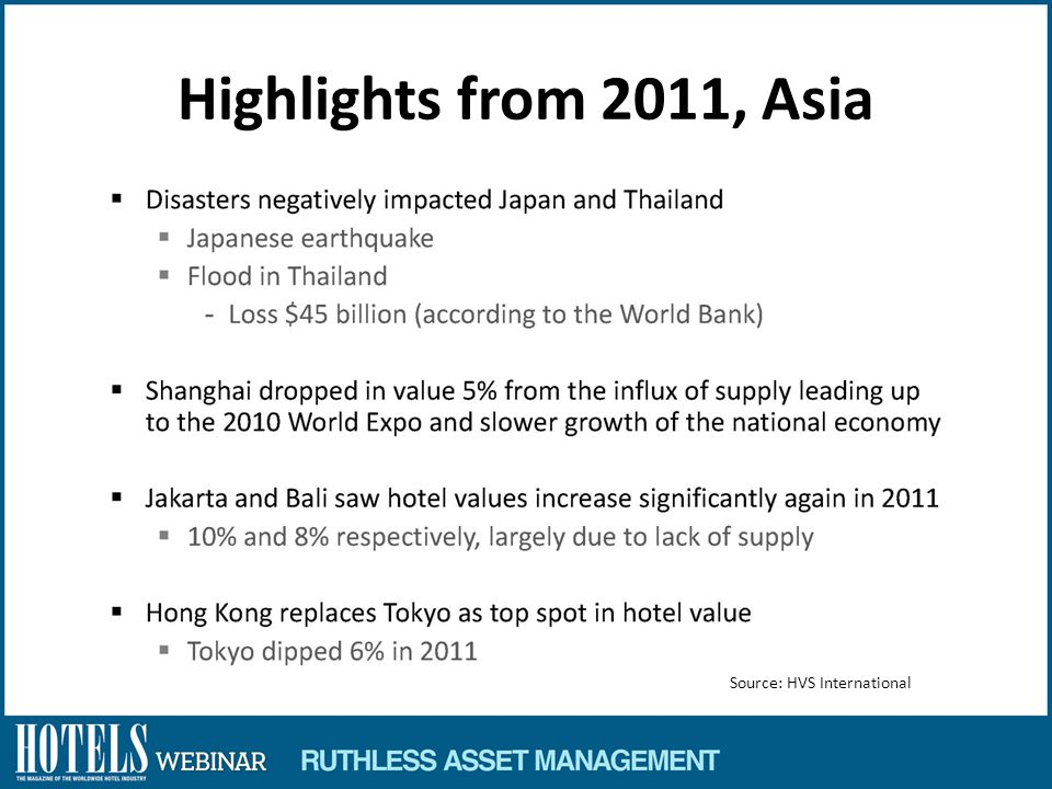 Highlights from 2011, Asia Source: HVS International