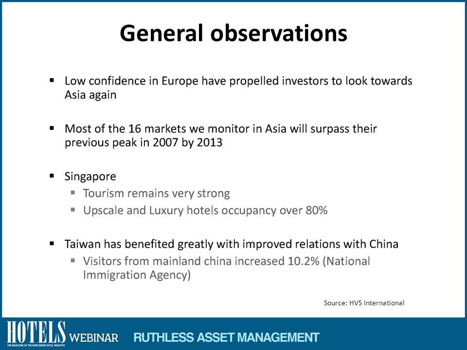 General observations Source: HVS International