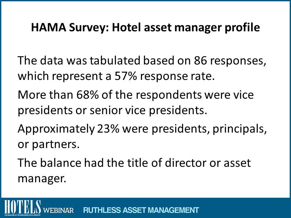 HAMA Survey: Hotel asset manager profile