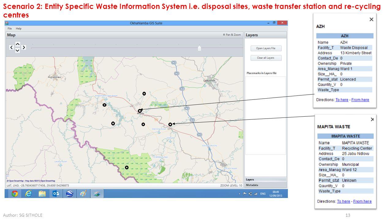 Scenario 2: Entity Specific Waste Information System i. e