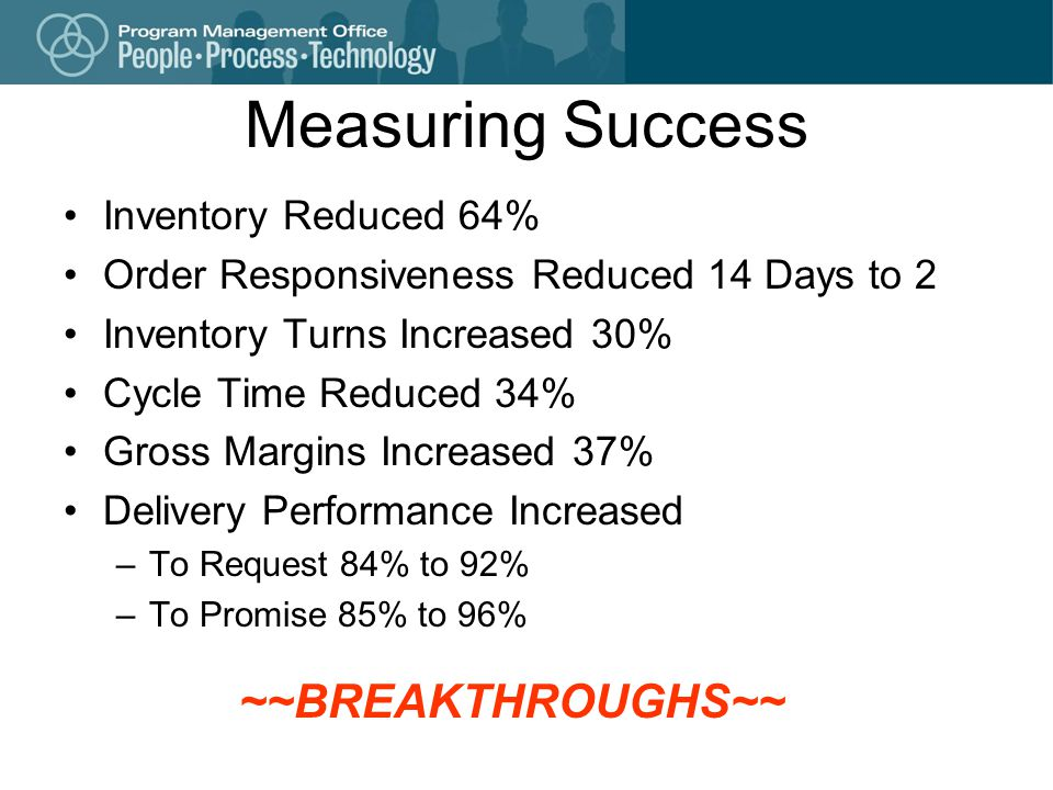 Measuring Success ~~BREAKTHROUGHS~~ Inventory Reduced 64%