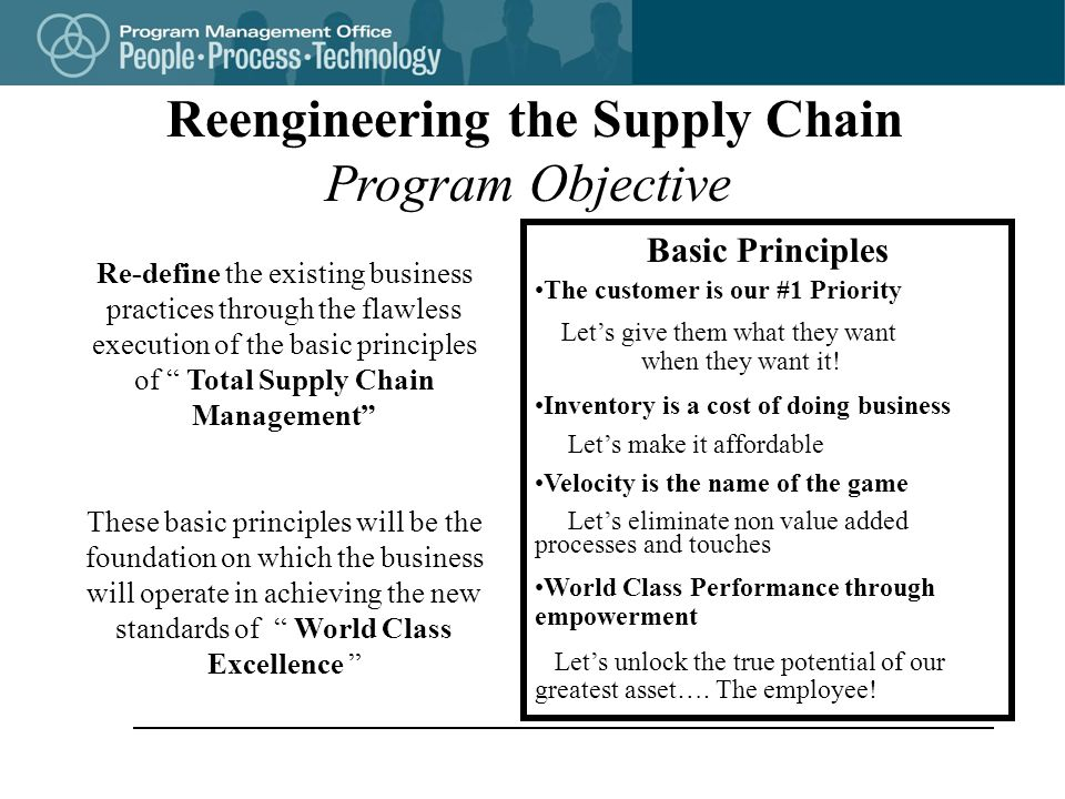Reengineering the Supply Chain Program Objective