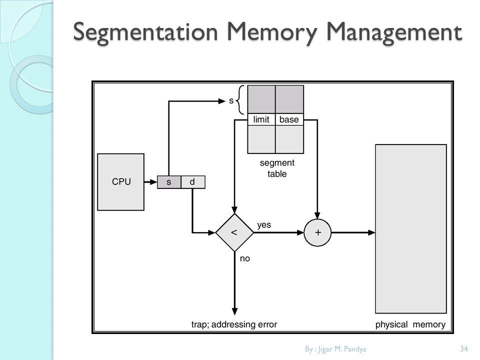 Segmentation Memory Management
