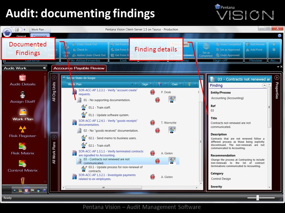 Audit: documenting findings