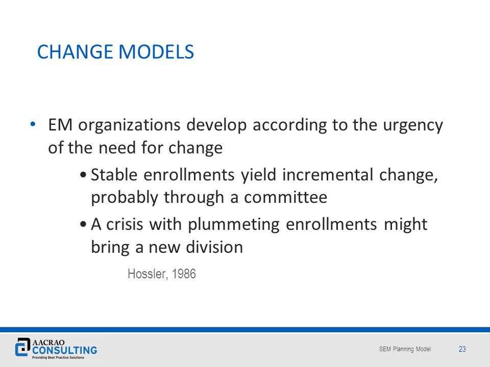 CHANGE MODELS EM organizations develop according to the urgency of the need for change.