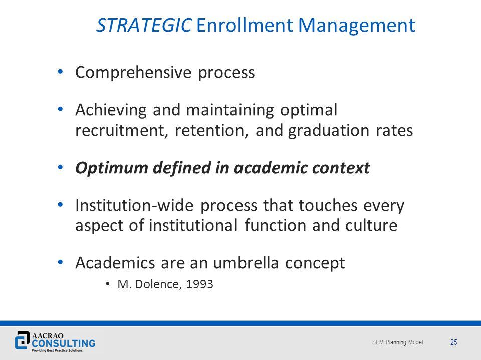 STRATEGIC Enrollment Management
