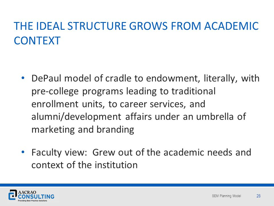 THE IDEAL STRUCTURE GROWS FROM ACADEMIC CONTEXT