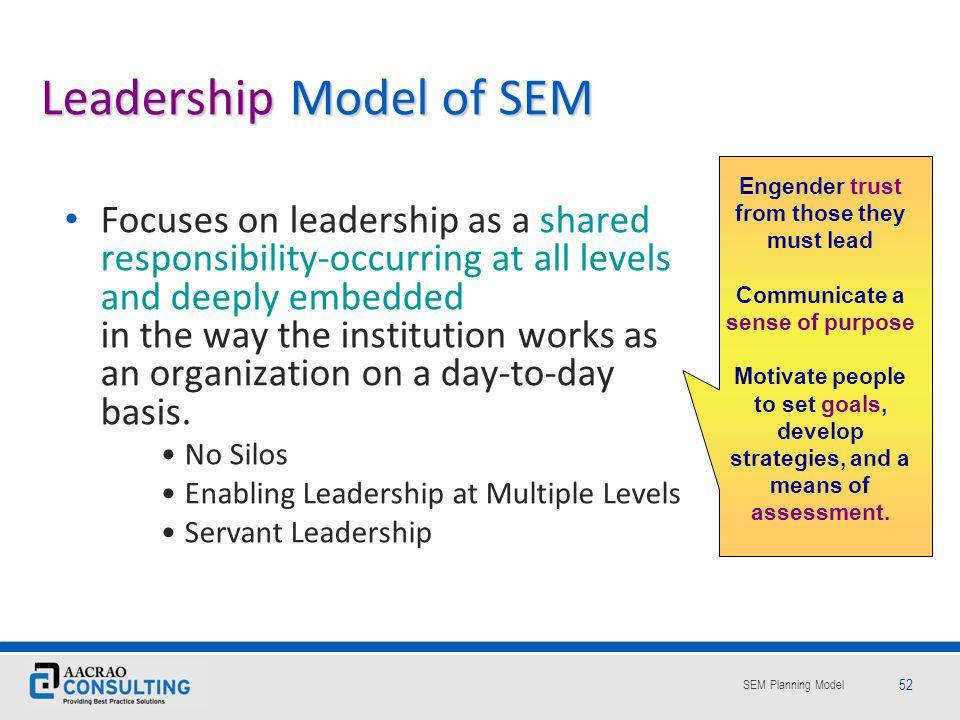 Leadership Model of SEM