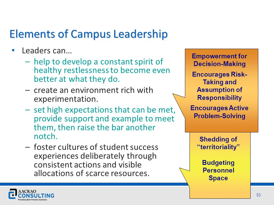 Elements of Campus Leadership