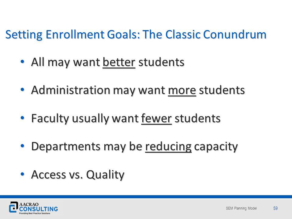Setting Enrollment Goals: The Classic Conundrum