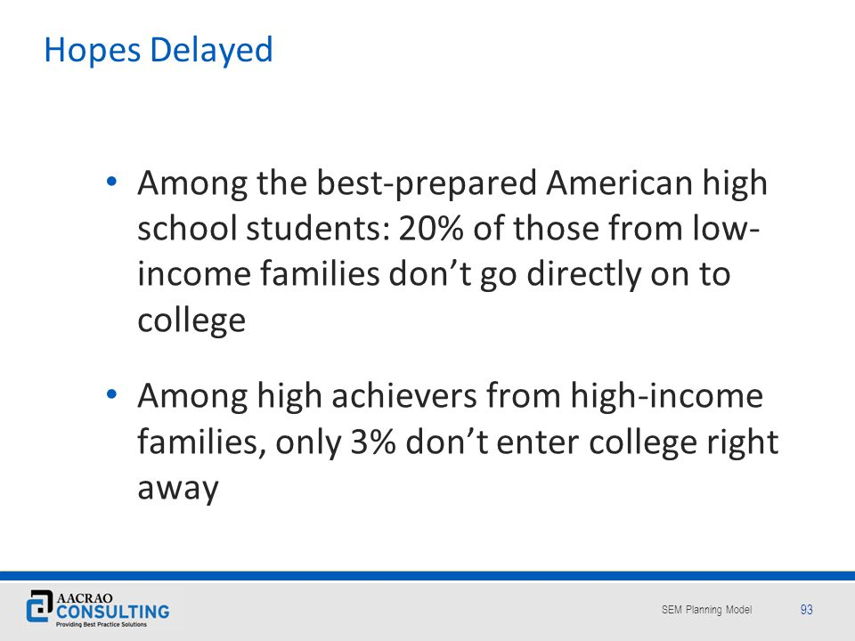 Hopes Delayed Among the best-prepared American high school students: 20% of those from low- income families don't go directly on to college.