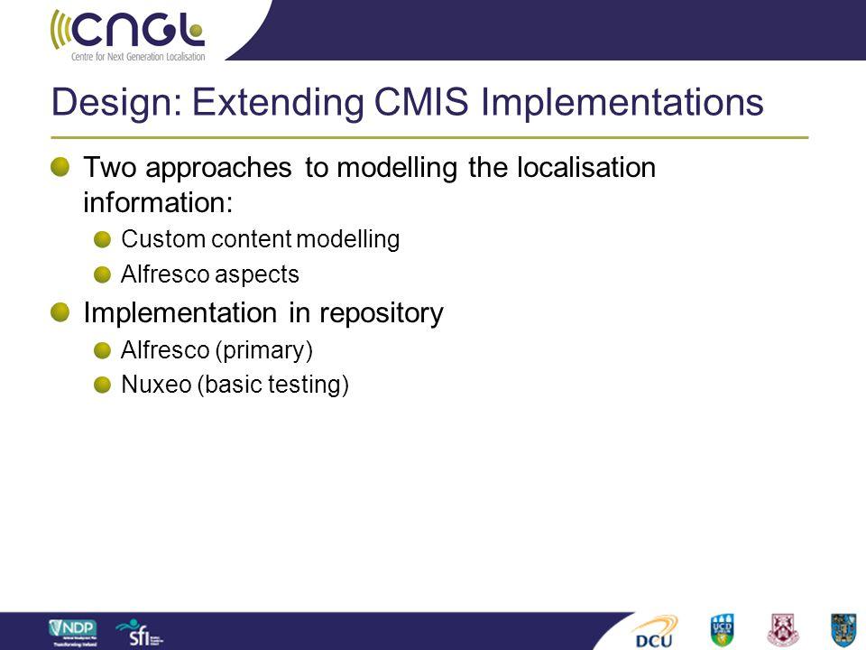 Design: Extending CMIS Implementations