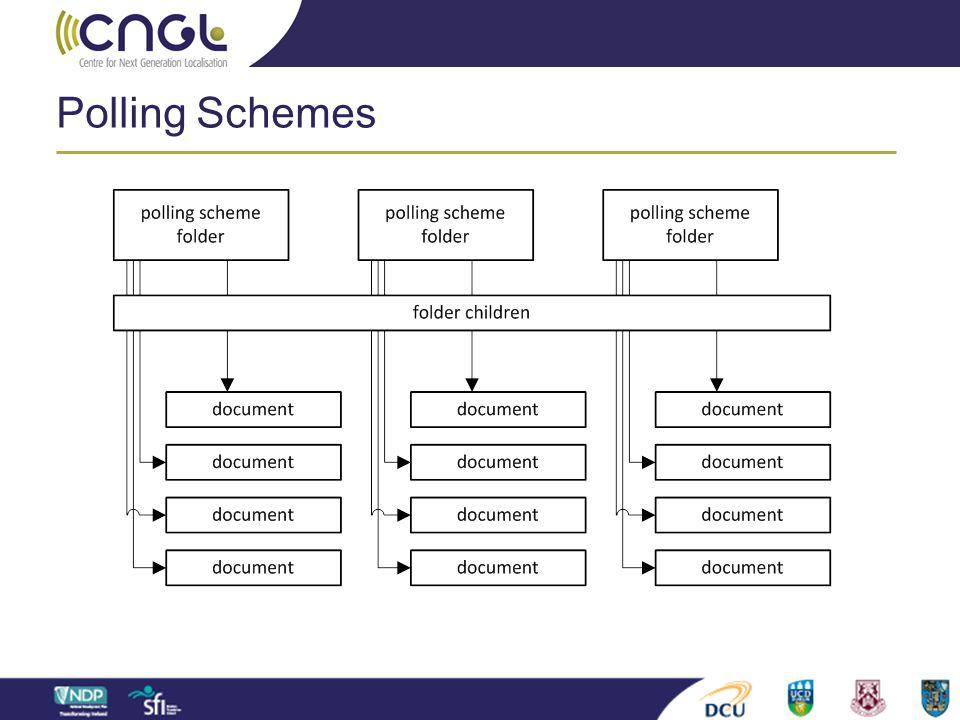 Polling Schemes