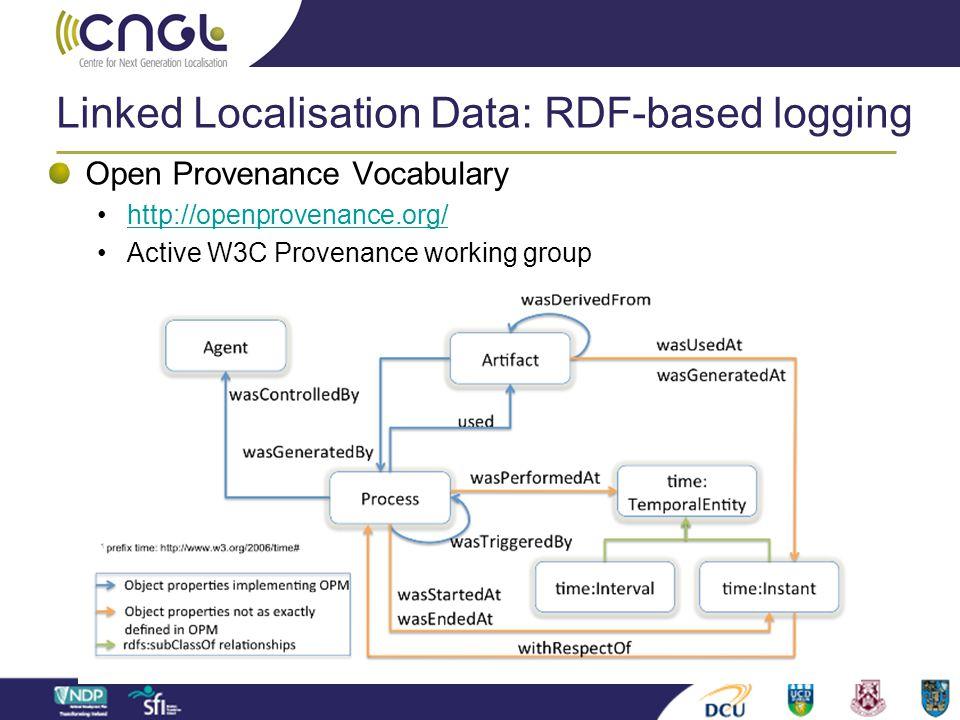 Linked Localisation Data: RDF-based logging