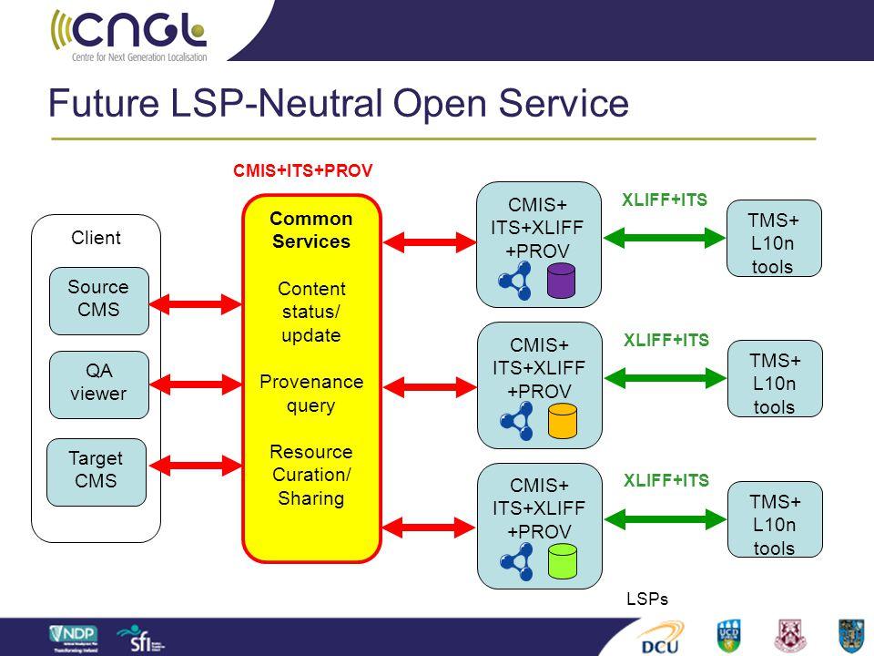 Future LSP-Neutral Open Service