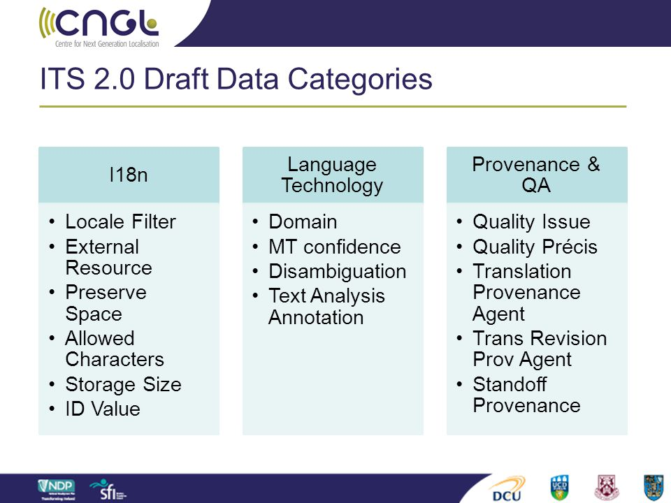 ITS 2.0 Draft Data Categories
