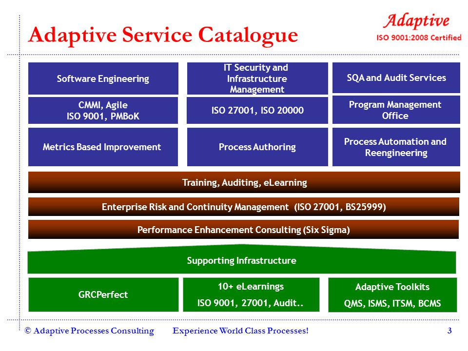 Adaptive Service Catalogue