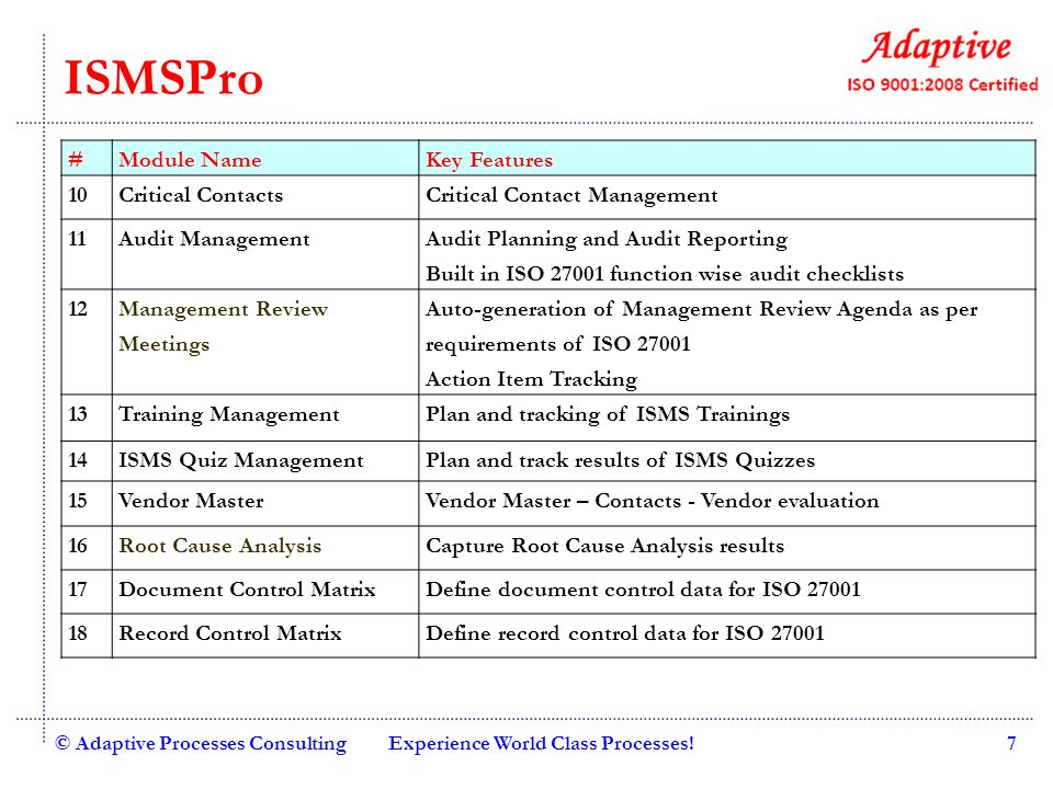 ISMSPro # Module Name Key Features 10 Critical Contacts