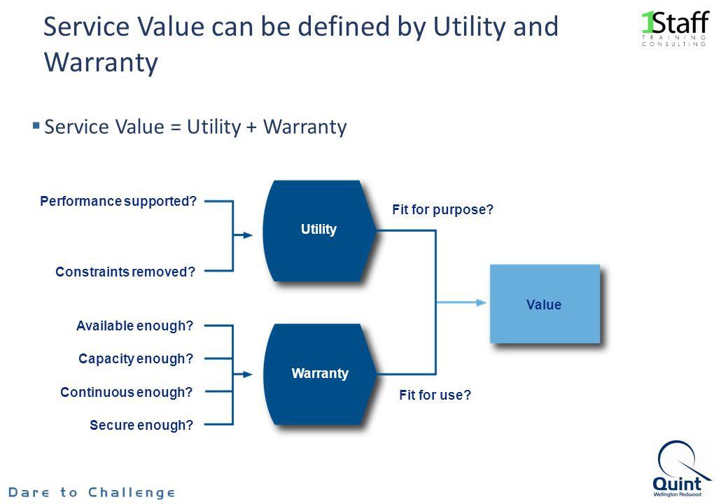 Service Value can be defined by Utility and Warranty