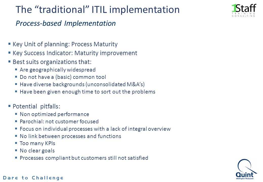 The traditional ITIL implementation Process-based Implementation