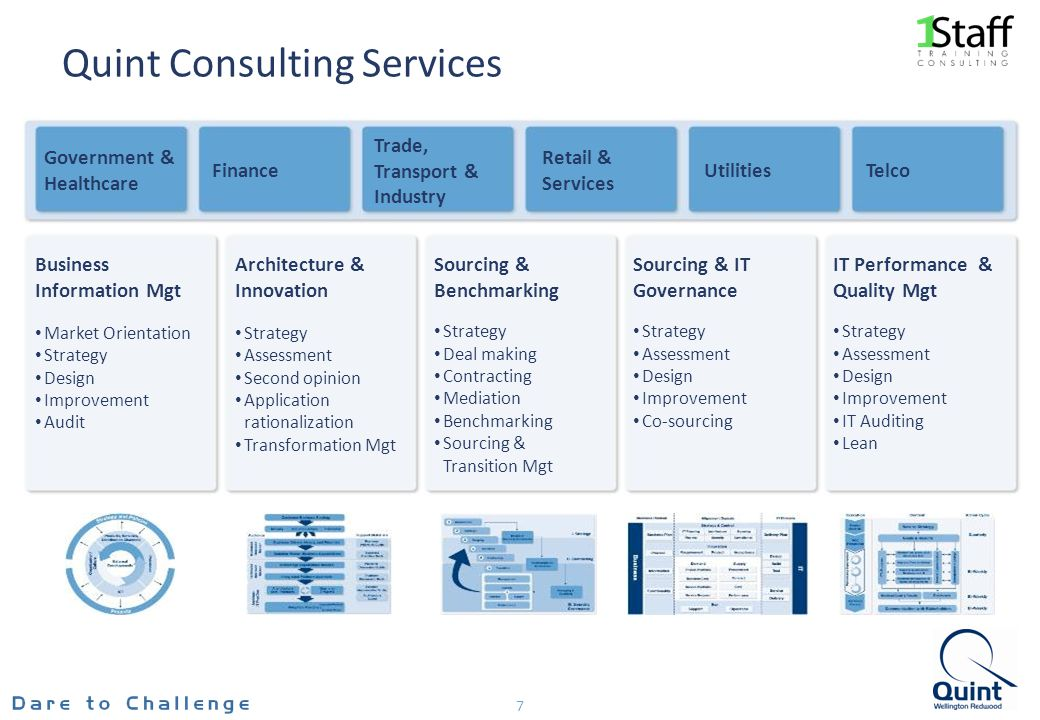 Quint Consulting Services